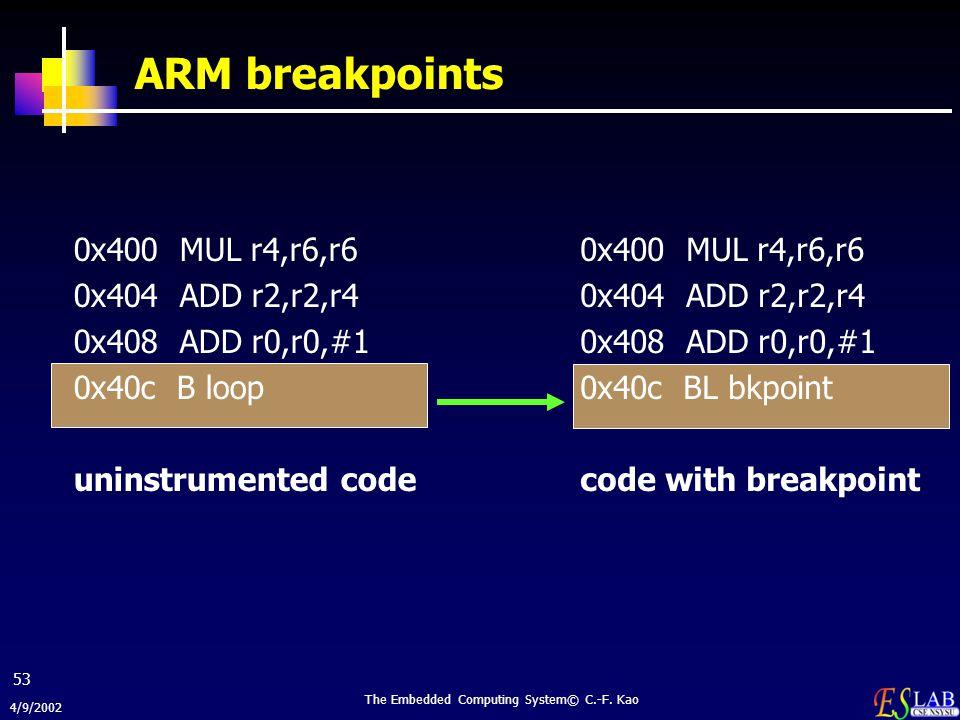 4/9/2002 The Embedded Computing System© C.-F. Kao 53 ARM breakpoints 0x400 MUL r4,r6,r6 0x404 ADD r2,r2,r4 0x408 ADD r0,r0,#1 0x40c B loop uninstrumen
