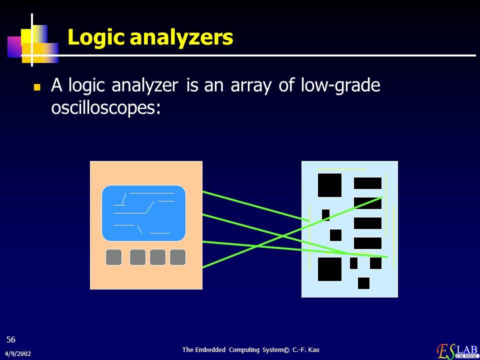 4/9/2002 The Embedded Computing System© C.-F. Kao 56 Logic analyzers A logic analyzer is an array of low-grade oscilloscopes: