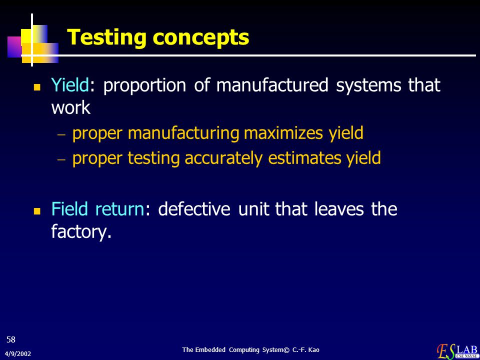 4/9/2002 The Embedded Computing System© C.-F. Kao 58 Testing concepts Yield: proportion of manufactured systems that work  proper manufacturing maxim