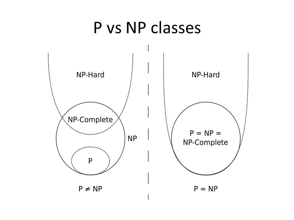 P vs NP classes