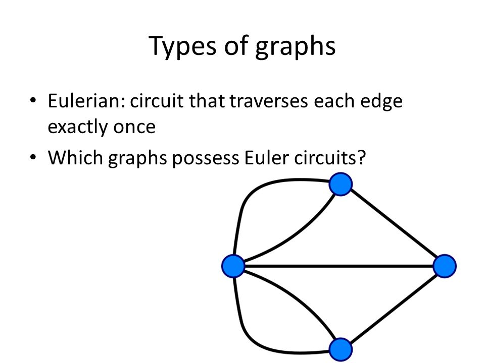 Types of graphs Eulerian: circuit that traverses each edge exactly once Which graphs possess Euler circuits