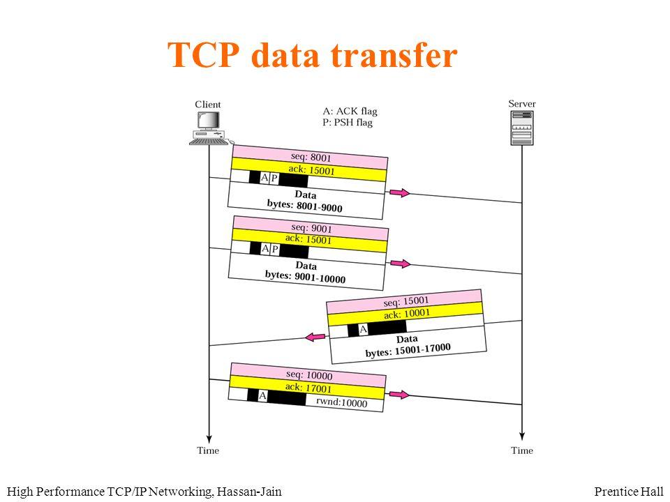 Prentice HallHigh Performance TCP/IP Networking, Hassan-Jain TCP data transfer