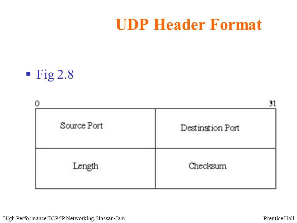 Prentice HallHigh Performance TCP/IP Networking, Hassan-Jain UDP Header Format  Fig 2.8