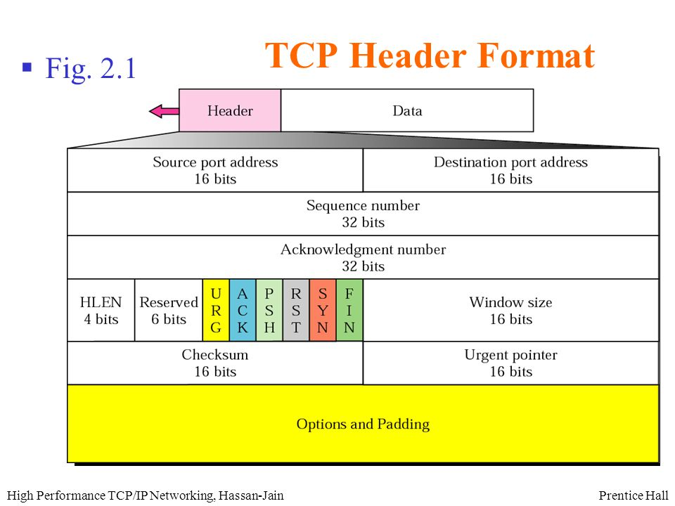 Prentice HallHigh Performance TCP/IP Networking, Hassan-Jain Encapsulation in IP  UDP packets are encapsulated in IP payload  Similar to TCP (see Fig 2.2)  First 8 bytes of IP payload contains UDP header