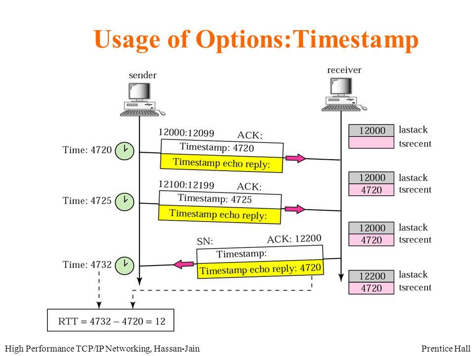 Prentice HallHigh Performance TCP/IP Networking, Hassan-Jain Tcp connection setup using 3 way handshake