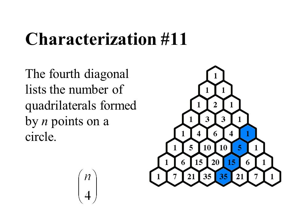Characterization #11 The fourth diagonal lists the number of quadrilaterals formed by n points on a circle.