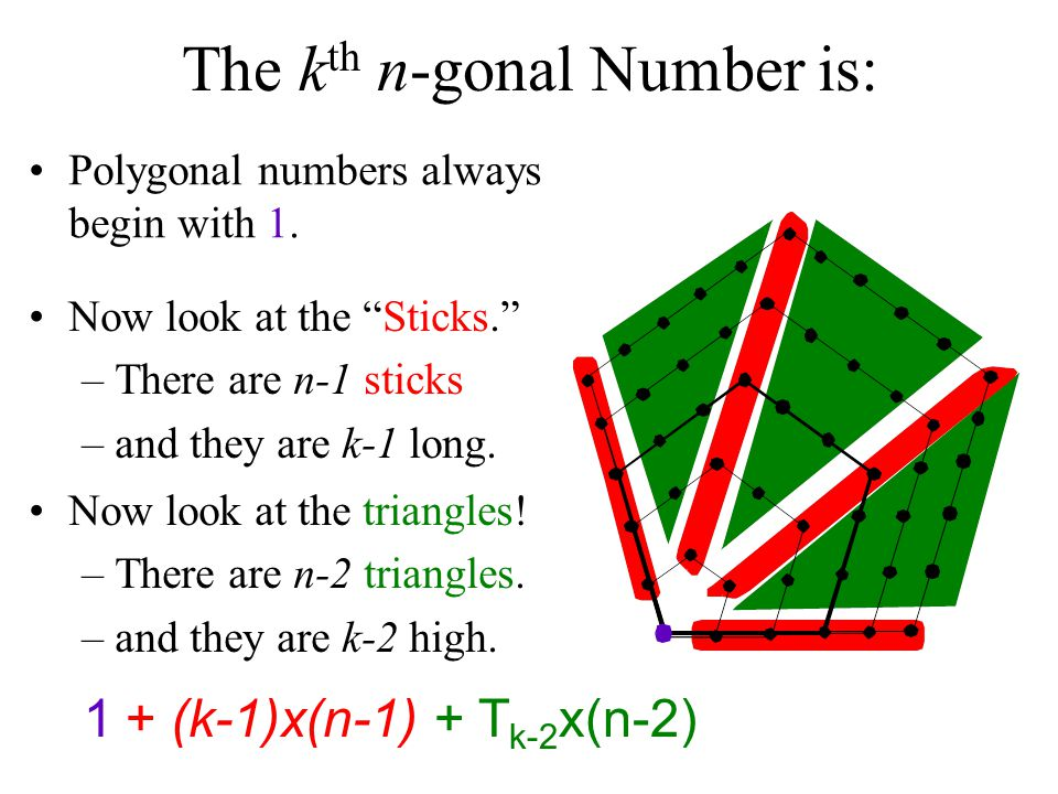 """The k th n-gonal Number is: Polygonal numbers always begin with 1. 1+ (k-1)x(n-1)+ T k-2 x(n-2) Now look at the """"Sticks."""" –There are n-1 sticks –and t"""