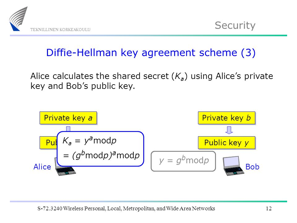 Security S Wireless Personal, Local, Metropolitan, and Wide Area Networks12 Diffie-Hellman key agreement scheme (3) Alice calculates the shared secret (K a ) using Alice's private key and Bob's public key.