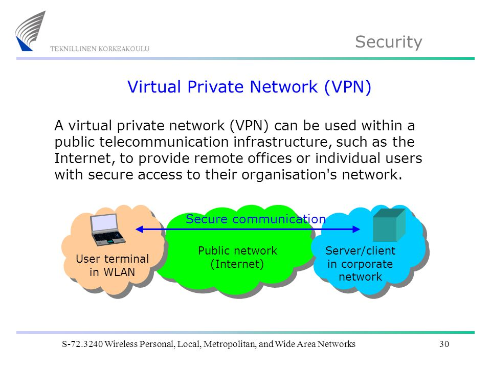 Security S Wireless Personal, Local, Metropolitan, and Wide Area Networks30 Virtual Private Network (VPN) A virtual private network (VPN) can be used within a public telecommunication infrastructure, such as the Internet, to provide remote offices or individual users with secure access to their organisation s network.