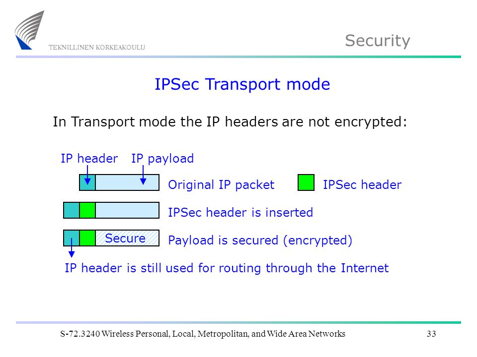 Security S Wireless Personal, Local, Metropolitan, and Wide Area Networks33 IPSec Transport mode In Transport mode the IP headers are not encrypted: Original IP packet IPSec header is inserted Payload is secured (encrypted) Secure IP header is still used for routing through the Internet IPSec header IP header IP payload