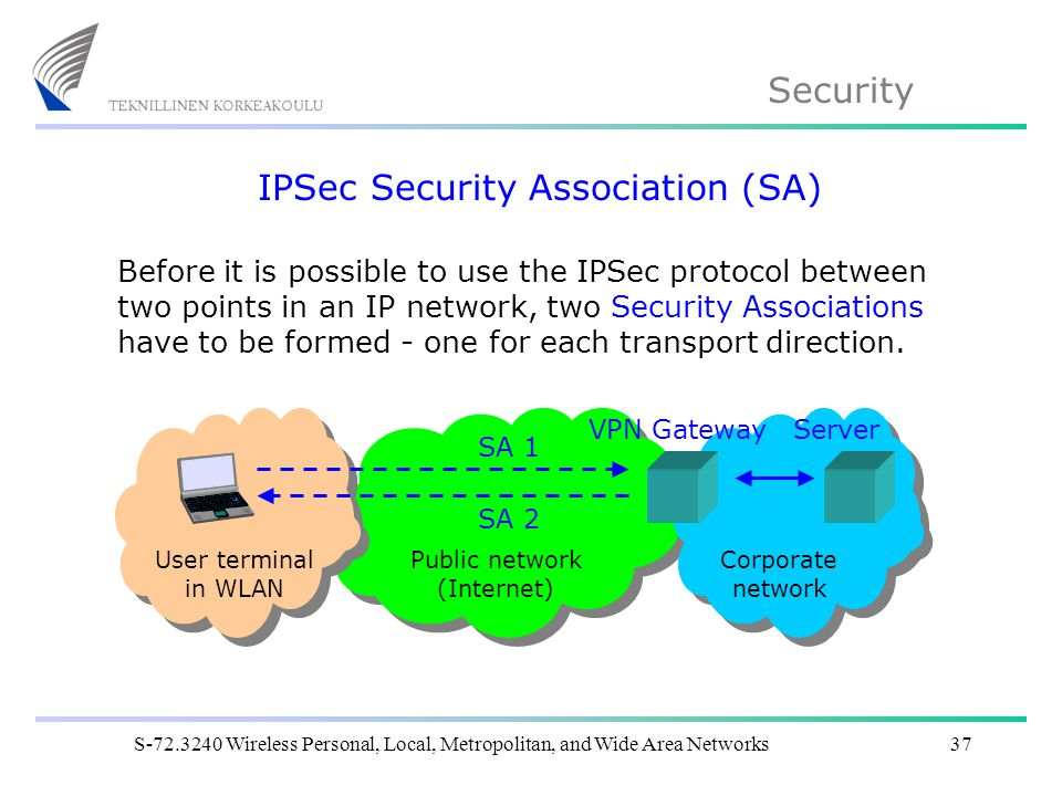 Security S Wireless Personal, Local, Metropolitan, and Wide Area Networks37 IPSec Security Association (SA) Before it is possible to use the IPSec protocol between two points in an IP network, two Security Associations have to be formed - one for each transport direction.