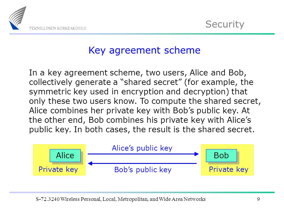 Security S Wireless Personal, Local, Metropolitan, and Wide Area Networks9 Key agreement scheme In a key agreement scheme, two users, Alice and Bob, collectively generate a shared secret (for example, the symmetric key used in encryption and decryption) that only these two users know.