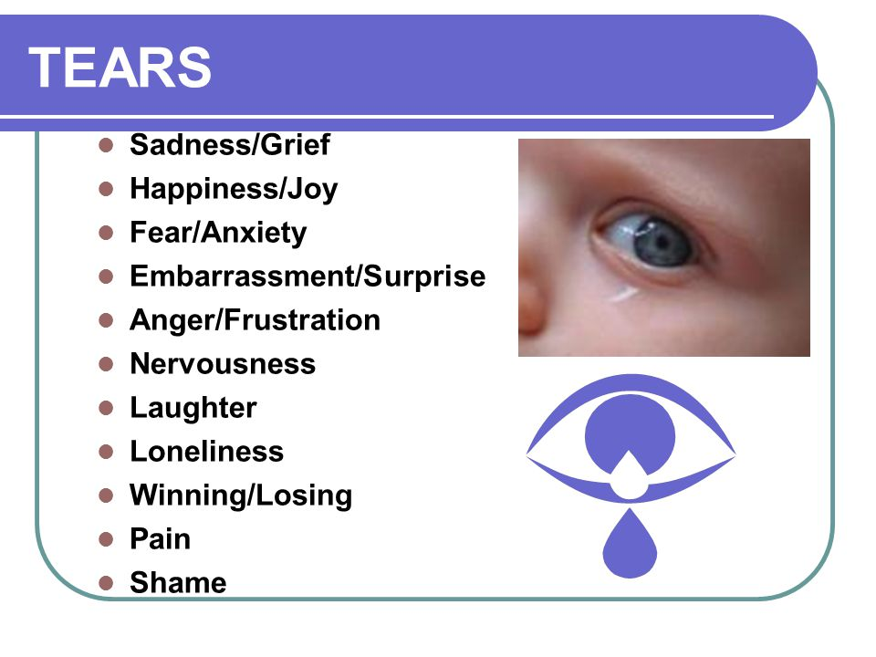 TEARS Sadness/Grief Happiness/Joy Fear/Anxiety Embarrassment/Surprise Anger/Frustration Nervousness Laughter Loneliness Winning/Losing Pain Shame