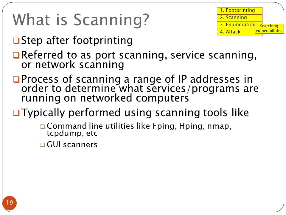 What is Scanning.