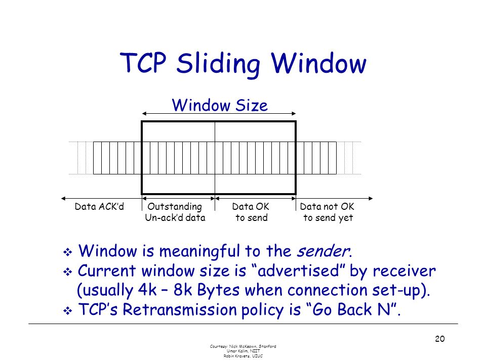 Courtesy: Nick McKeown, Stanford Umar Kalim, NIIT Robin Kravets, UIUC 20 TCP Sliding Window Window Size Outstanding Un-ack'd data Data OK to send Data not OK to send yet Data ACK'd  Window is meaningful to the sender.