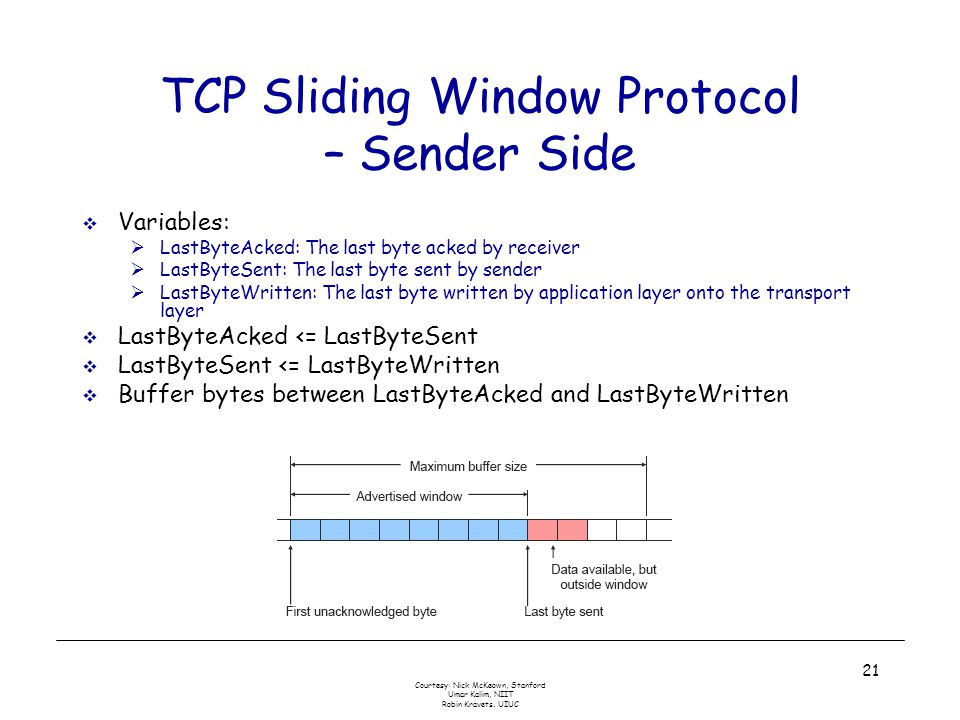 Courtesy: Nick McKeown, Stanford Umar Kalim, NIIT Robin Kravets, UIUC 21 TCP Sliding Window Protocol – Sender Side  Variables:  LastByteAcked: The last byte acked by receiver  LastByteSent: The last byte sent by sender  LastByteWritten: The last byte written by application layer onto the transport layer  LastByteAcked <= LastByteSent  LastByteSent <= LastByteWritten  Buffer bytes between LastByteAcked and LastByteWritten