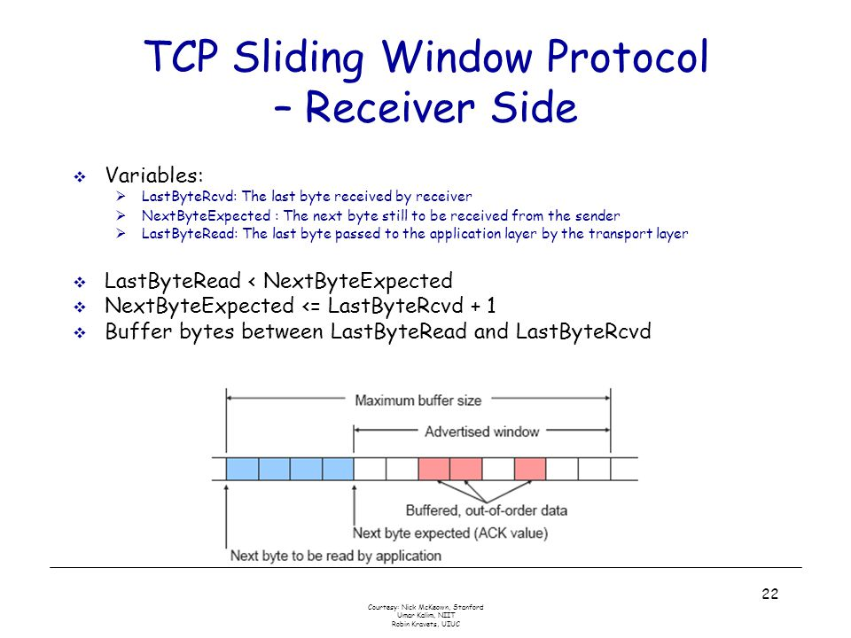 Courtesy: Nick McKeown, Stanford Umar Kalim, NIIT Robin Kravets, UIUC 22 TCP Sliding Window Protocol – Receiver Side  Variables:  LastByteRcvd: The last byte received by receiver  NextByteExpected : The next byte still to be received from the sender  LastByteRead: The last byte passed to the application layer by the transport layer  LastByteRead < NextByteExpected  NextByteExpected <= LastByteRcvd + 1  Buffer bytes between LastByteRead and LastByteRcvd