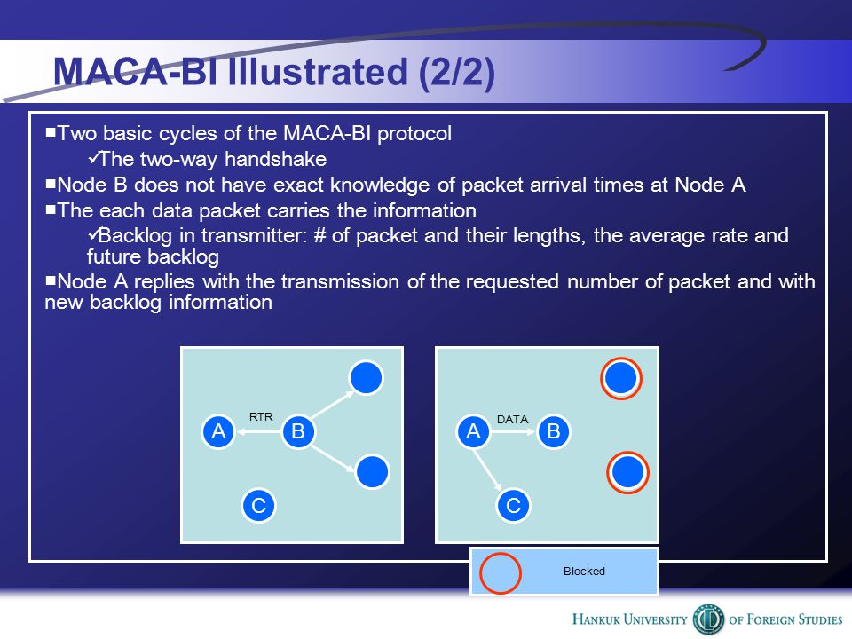 MACA-BI Illustrated (2/2) ■Two basic cycles of the MACA-BI protocol The two-way handshake ■Node B does not have exact knowledge of packet arrival time