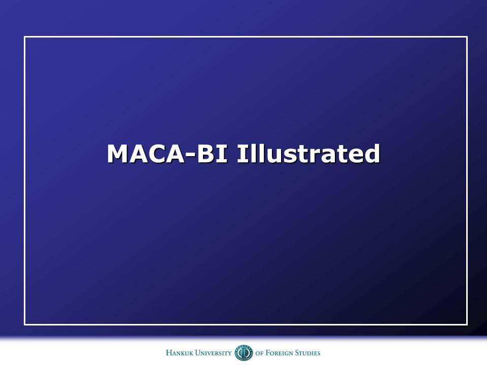 Comparing MACA & MACA-BI protocol states (3/4) ■Indirection Collision