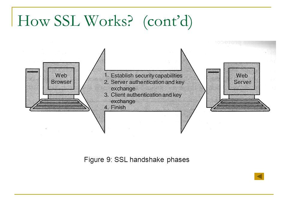 How SSL Works? (cont'd) Figure 9: SSL handshake phases