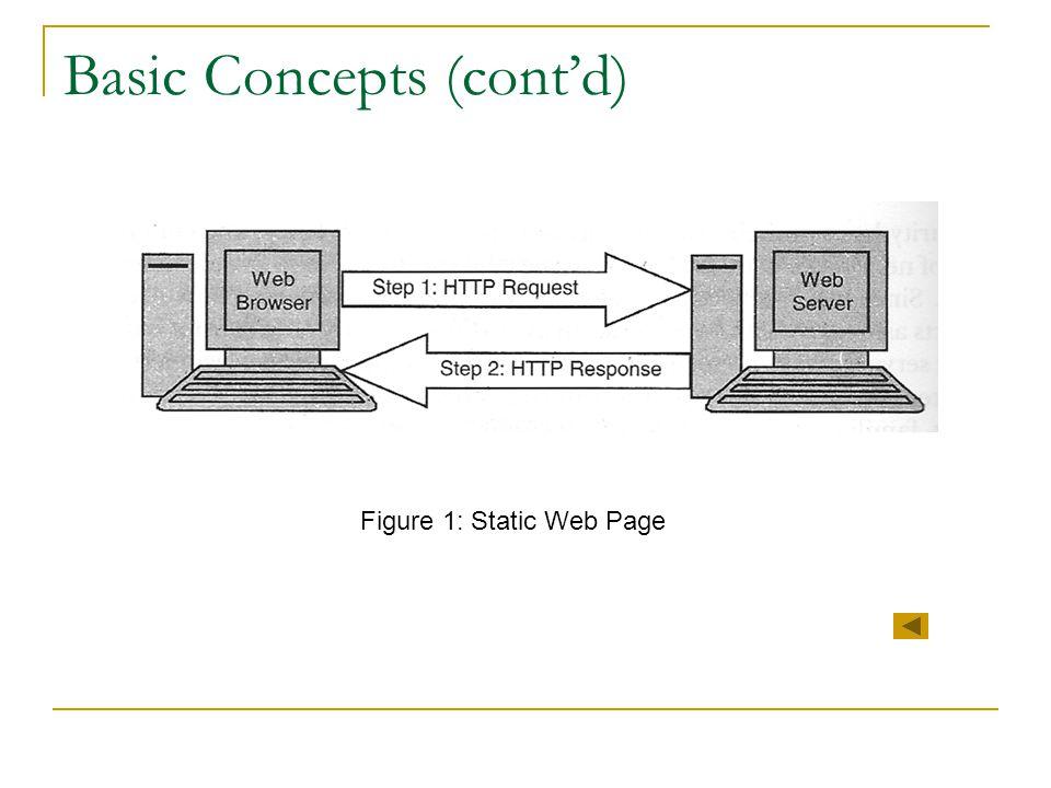 Basic Concepts (cont'd) Figure 1: Static Web Page