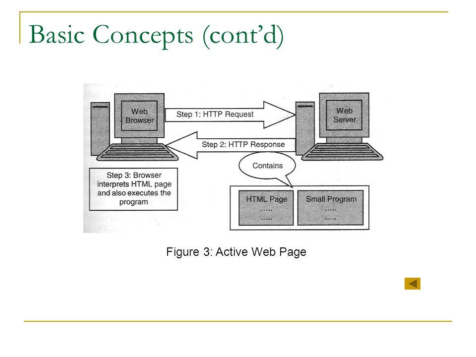 Basic Concepts (cont'd) Figure 3: Active Web Page