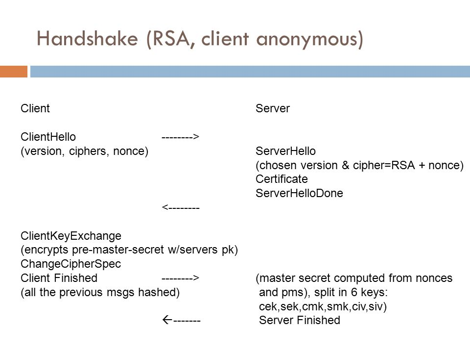 Handshake (RSA, client anonymous) Client Server ClientHello --------> (version, ciphers, nonce)ServerHello (chosen version & cipher=RSA + nonce) Certificate ServerHelloDone <-------- ClientKeyExchange (encrypts pre-master-secret w/servers pk) ChangeCipherSpec Client Finished --------> (master secret computed from nonces (all the previous msgs hashed) and pms), split in 6 keys: cek,sek,cmk,smk,civ,siv)  ------- Server Finished
