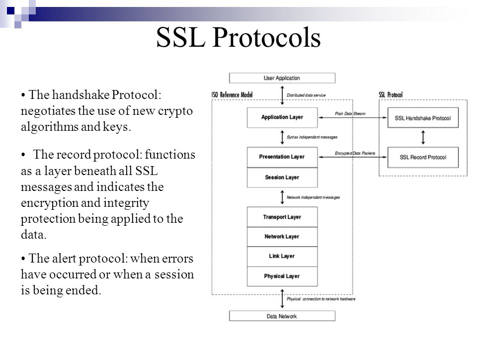 SSL Protocols The handshake Protocol: negotiates the use of new crypto algorithms and keys.