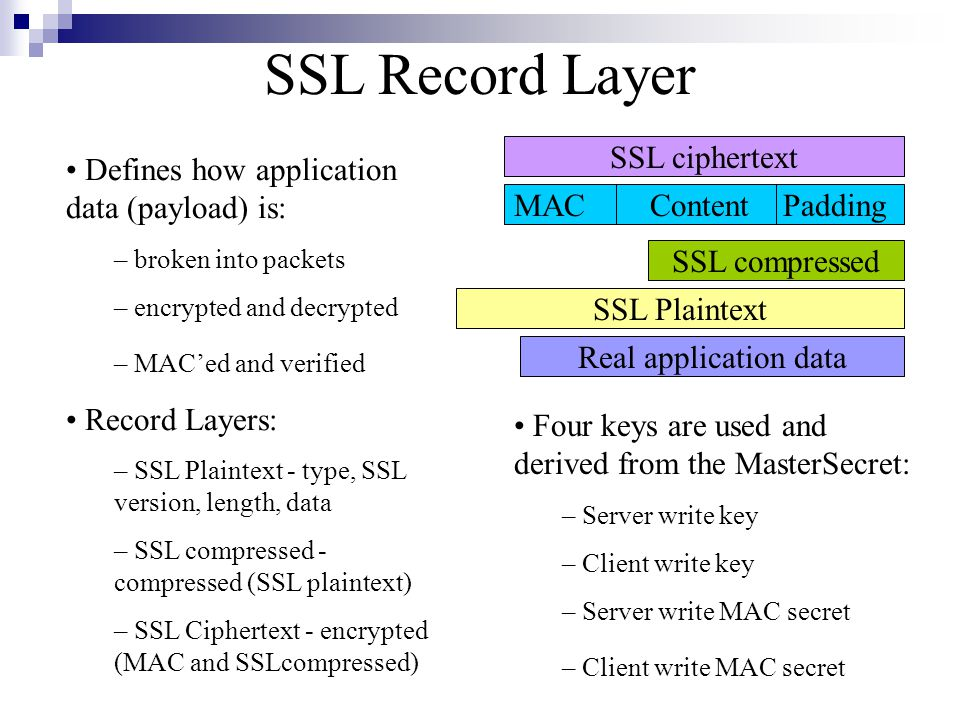 SSL Record Layer Defines how application data (payload) is: – broken into packets – encrypted and decrypted – MAC'ed and verified Record Layers: – SSL Plaintext - type, SSL version, length, data – SSL compressed - compressed (SSL plaintext) – SSL Ciphertext - encrypted (MAC and SSLcompressed) Real application data SSL Plaintext SSL compressed MAC Content Padding SSL ciphertext Four keys are used and derived from the MasterSecret: – Server write key – Client write key – Server write MAC secret – Client write MAC secret
