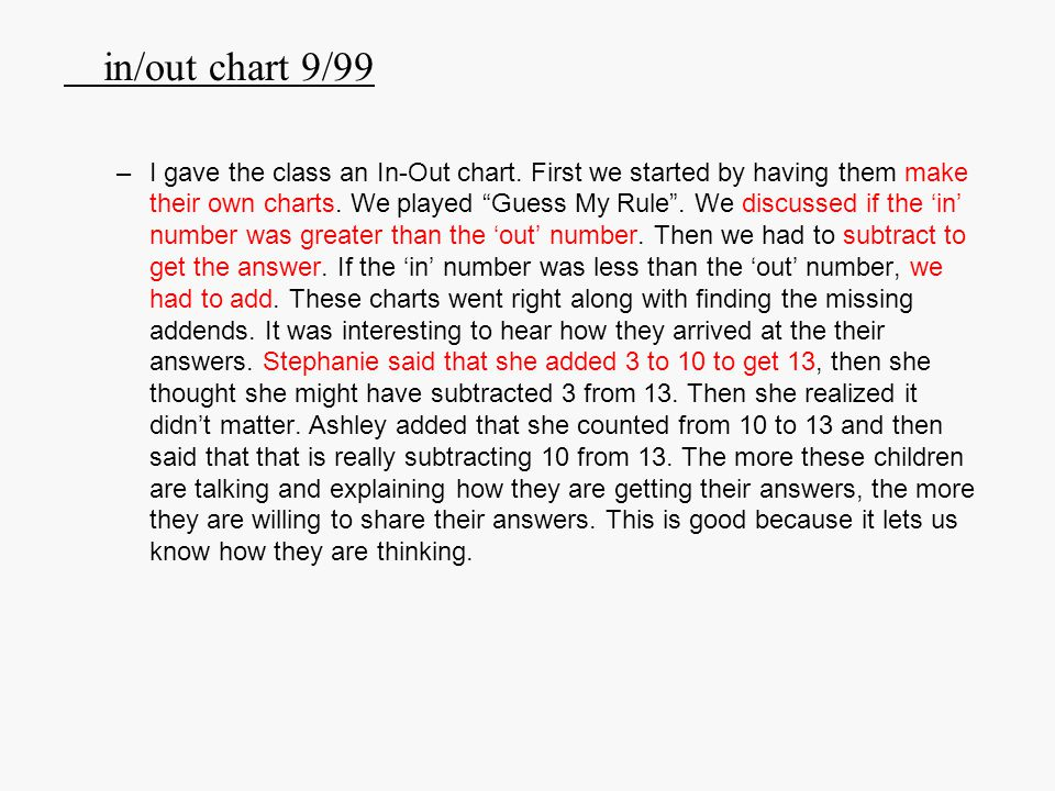in/out chart 9/99 –I gave the class an In-Out chart.