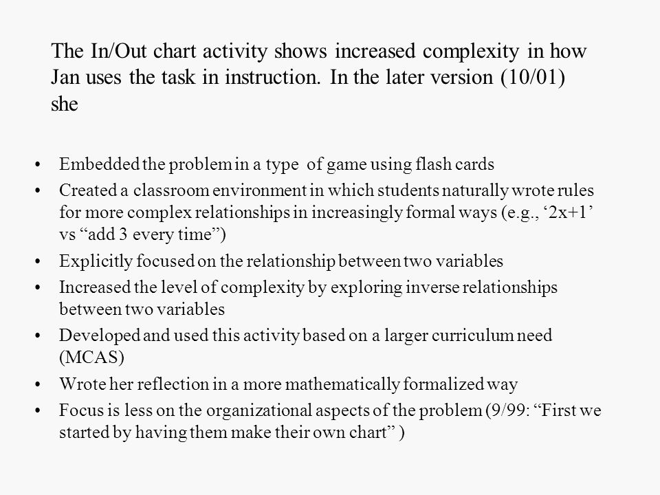 Embedded the problem in a type of game using flash cards Created a classroom environment in which students naturally wrote rules for more complex relationships in increasingly formal ways (e.g., '2x+1' vs add 3 every time ) Explicitly focused on the relationship between two variables Increased the level of complexity by exploring inverse relationships between two variables Developed and used this activity based on a larger curriculum need (MCAS) Wrote her reflection in a more mathematically formalized way Focus is less on the organizational aspects of the problem (9/99: First we started by having them make their own chart ) The In/Out chart activity shows increased complexity in how Jan uses the task in instruction.