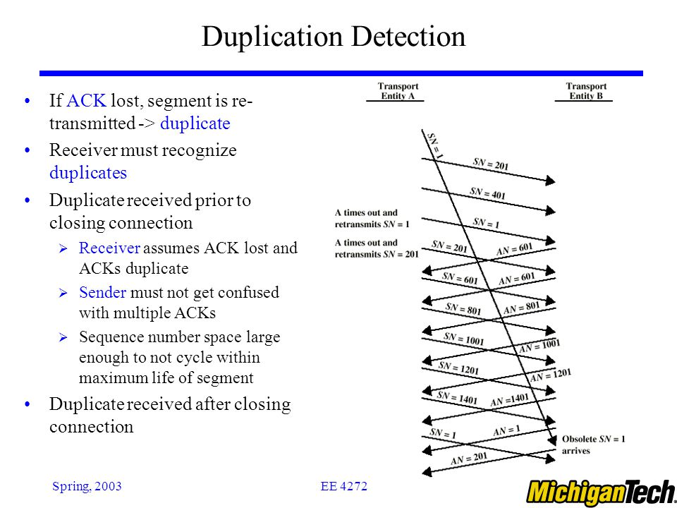 EE 4272Spring, 2003 Duplication Detection If ACK lost, segment is re- transmitted -> duplicate Receiver must recognize duplicates Duplicate received p