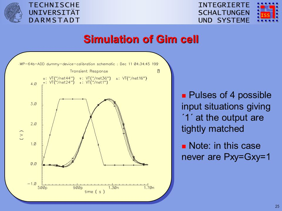 25 Simulation of Gim cell n Pulses of 4 possible input situations giving ´1´ at the output are tightly matched n Note: in this case never are Pxy=Gxy=1