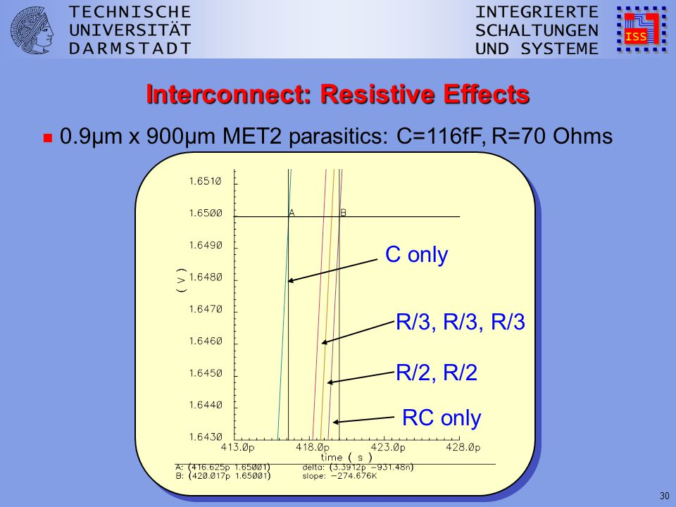30 Interconnect: Resistive Effects n 0.9µm x 900µm MET2 parasitics: C=116fF, R=70 Ohms C only RC only R/2, R/2 R/3, R/3, R/3