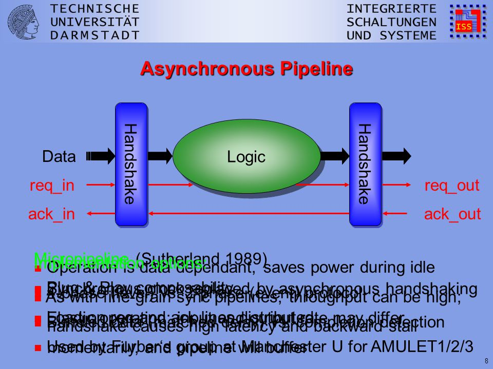 8 Asynchronous Pipeline Logic Handshake Data req_in ack_in req_out ack_out Micropipeline (Sutherland 1989) n Synchronous clock replaced by asynchronous handshaking n Elastic operation: input and output rate may differ momentarily, and pipeline will buffer n Plug & Play composability n Load on req and ack lines distributed n Used by Furber's group at Manchester U for AMULET1/2/3 n Operation is data dependant, saves power during idle n As with fine-grain sync pipelines, throughput can be high; handshake causes high latency and backward stall Implementation options: n 4-phase (level) vs.