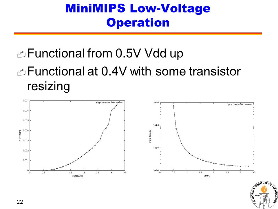 22 MiniMIPS Low-Voltage Operation  Functional from 0.5V Vdd up  Functional at 0.4V with some transistor resizing
