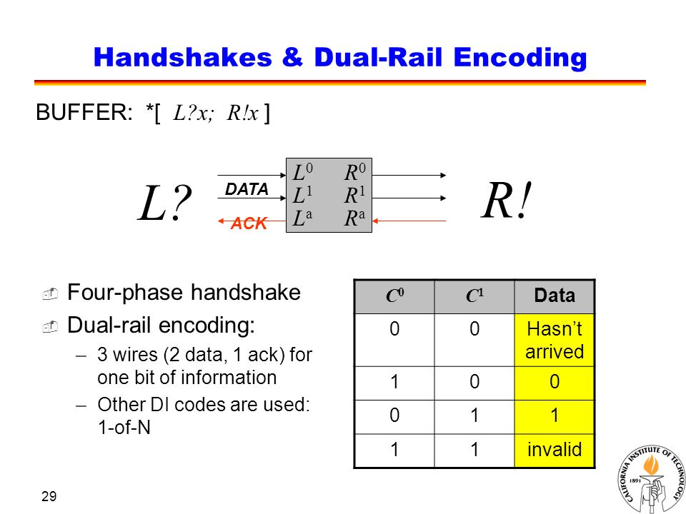 29 Handshakes & Dual-Rail Encoding  Four-phase handshake  Dual-rail encoding: –3 wires (2 data, 1 ack) for one bit of information –Other DI codes ar