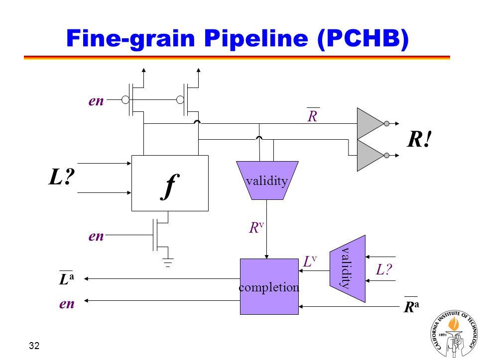 32 Fine-grain Pipeline (PCHB) L LaLa LvLv RvRv R RaRa en f validity completion validity L R!