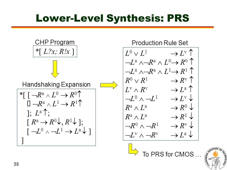 35 Lower-Level Synthesis: PRS CHP Program *[ L x; R!x ] Handshaking Expansion *[ [  R a  L 0  R 0   R a  L 1  R 1  ]; L a  ; [ R a  R 0 , R 1  ]; [  L 0   L 1  L a  ] ] Production Rule Set L 0  L 1  L v   L a  R a  L 0  R 0   L a  R a  L 1  R 1  R 0  R 1  R v  L v  R v  L a   L 0   L 1  L v  R a  L a  R 0  R a  L a  R 1   R 0   R 1  R v   L v   R v  L a  To PRS for CMOS …