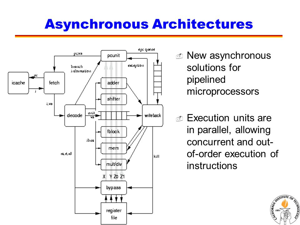 37 Asynchronous Architectures  New asynchronous solutions for pipelined microprocessors  Execution units are in parallel, allowing concurrent and out- of-order execution of instructions