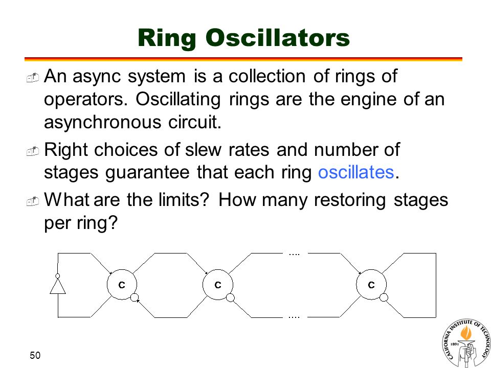 50 Ring Oscillators  An async system is a collection of rings of operators.