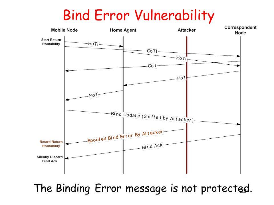 22 Bind Error Vulnerability The Binding Error message is not protected.