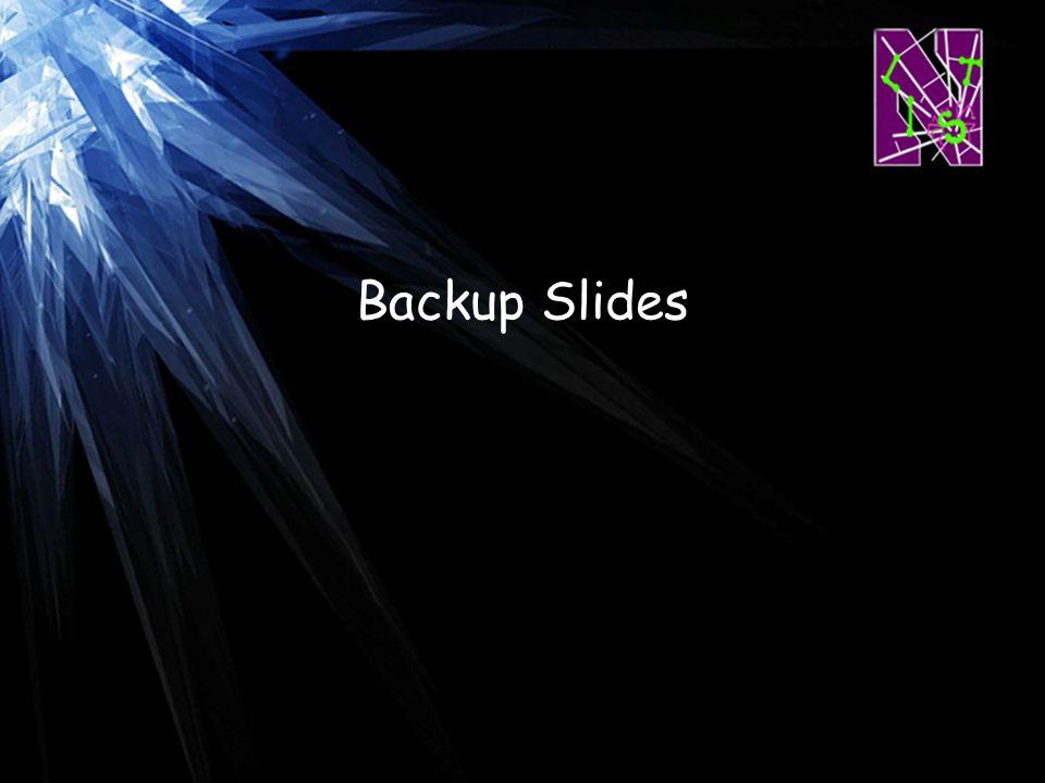 28 Backup Slides