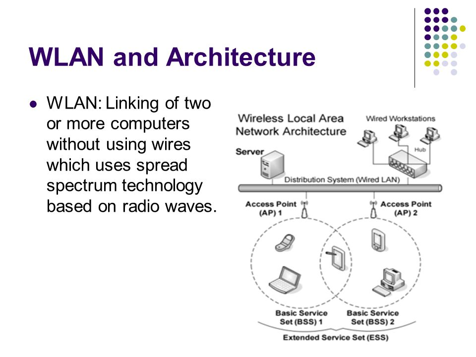 WLAN and Architecture WLAN: Linking of two or more computers without using wires which uses spread spectrum technology based on radio waves.