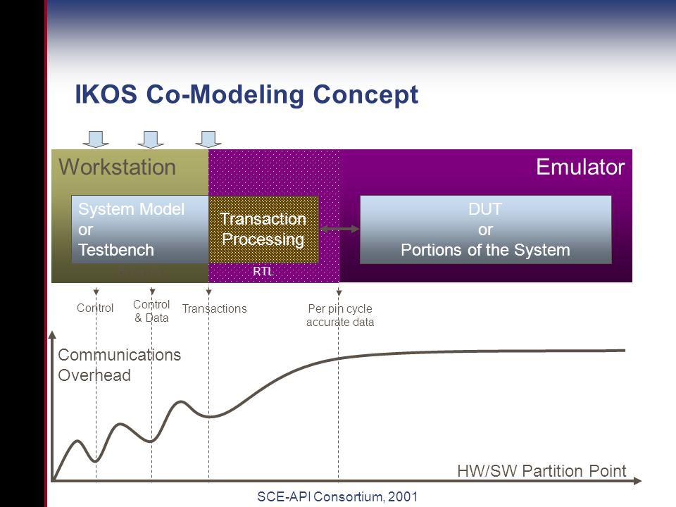 SCE-MI Foundational Concepts