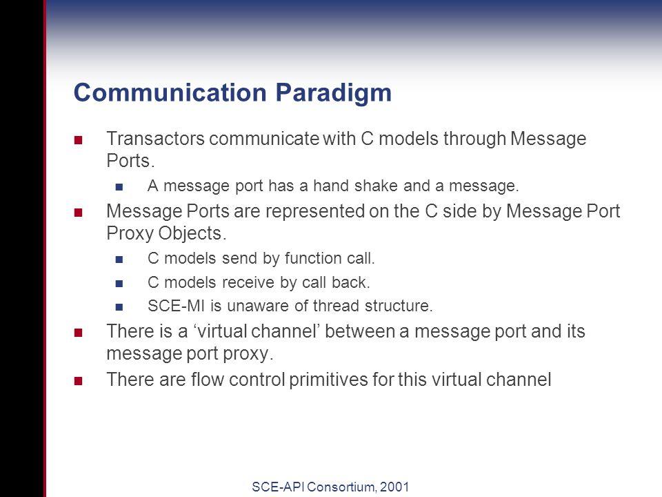 SCE-API Consortium, 2001 SCE-MI Run-Time Components