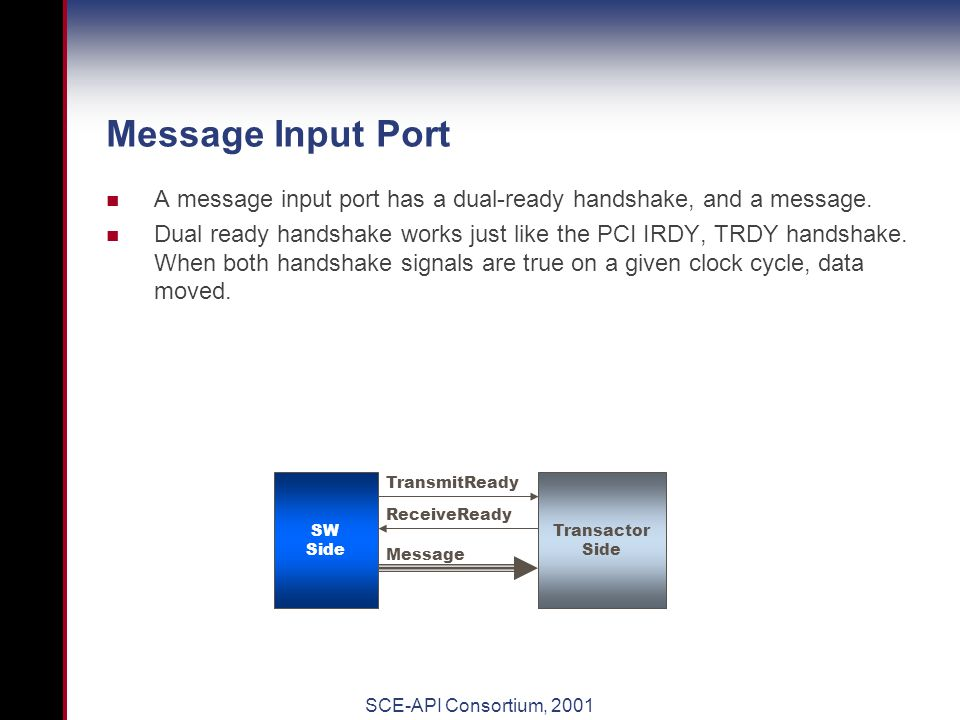 SCE-API Consortium, 2001 Communication Paradigm Transactors communicate with C models through Message Ports. A message port has a hand shake and a mes