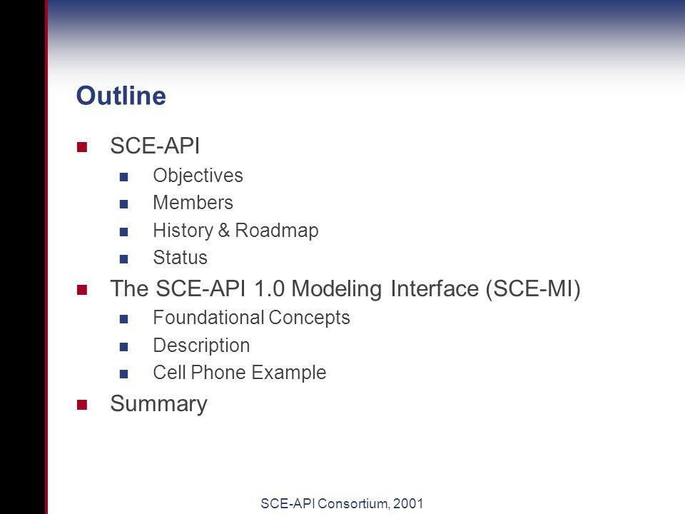 A Breakthrough Common Emulation API 15th November 2001 SCE-API