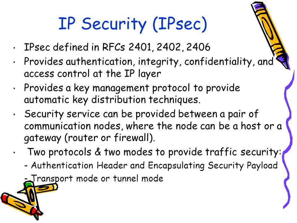 IP Security (IPsec).