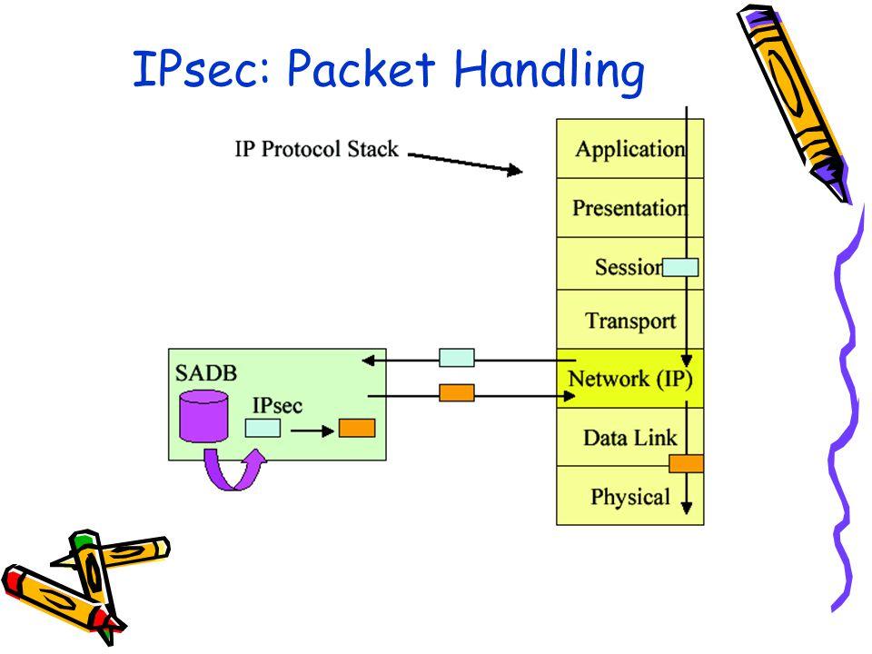 IPsec: Packet Handling